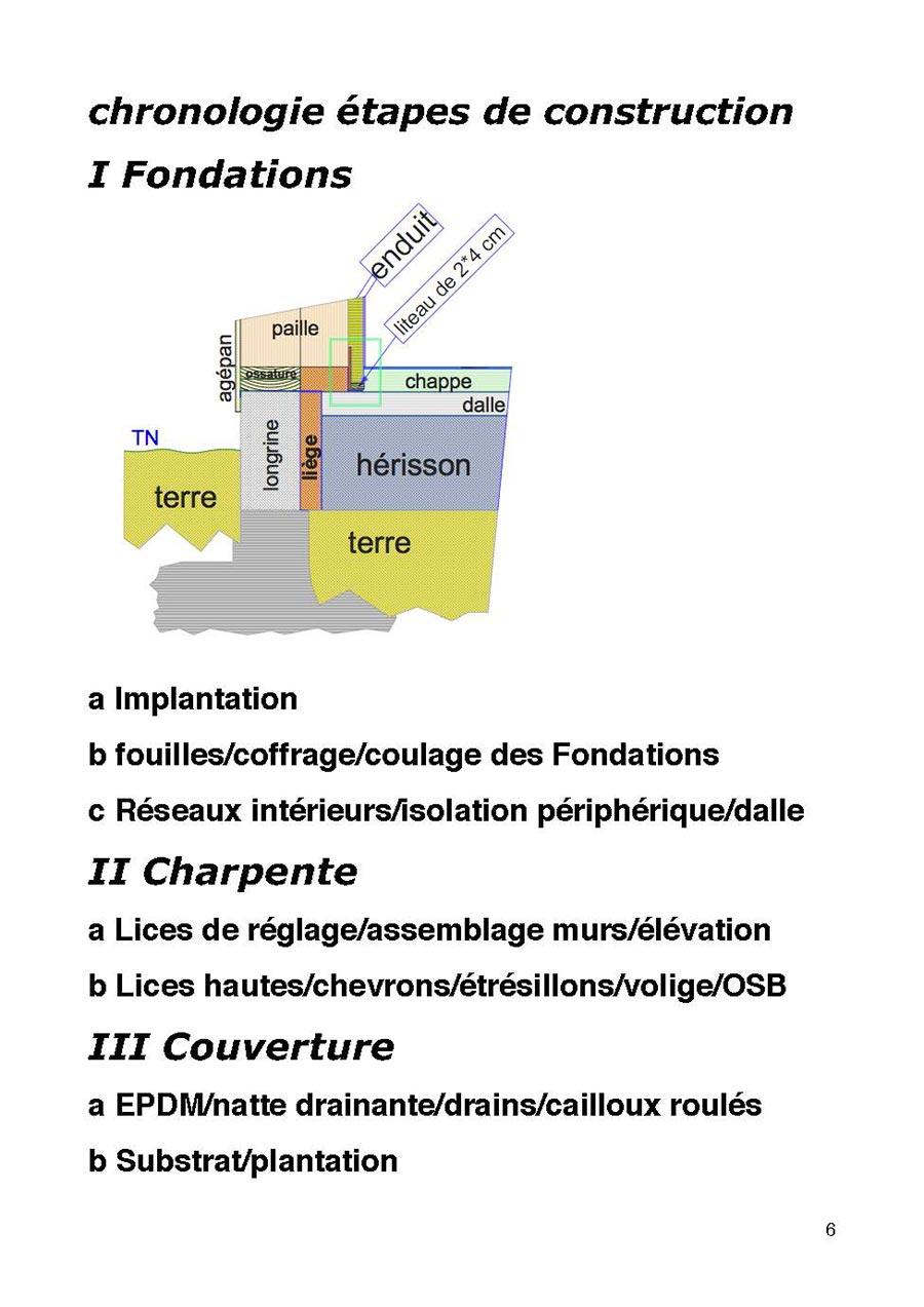 image EcoconstructionGlossaireTechniqueHameaudesBuis_Page_6wiki.jpg (0.1MB)