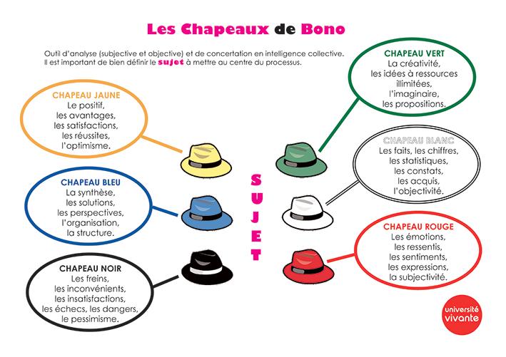 image ChapeauxBonoOKWiKi.jpg (0.2MB)