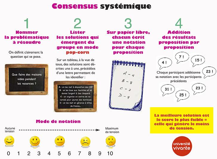 image Consensussystemiquelightwiki.jpg (0.1MB)