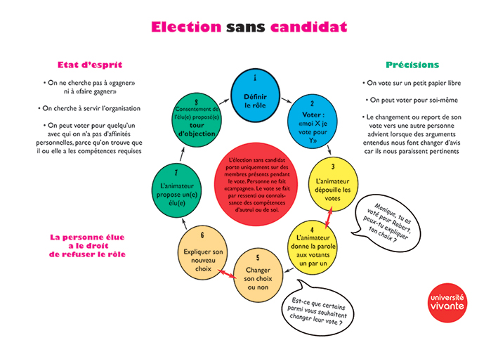 image ElectionsanscandidatOKWiKi.jpg (0.2MB)