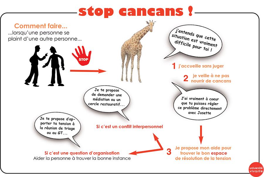 image stopcancanV2wiki.jpg (0.2MB)