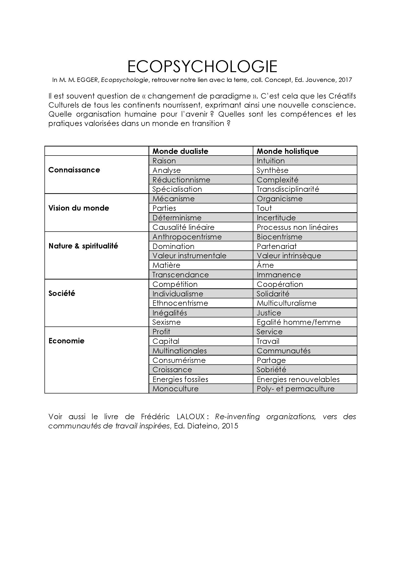 image SCHEMAS_PSYCHOLOGIQUES_SOCIAUX_Page_2.jpg (0.4MB)